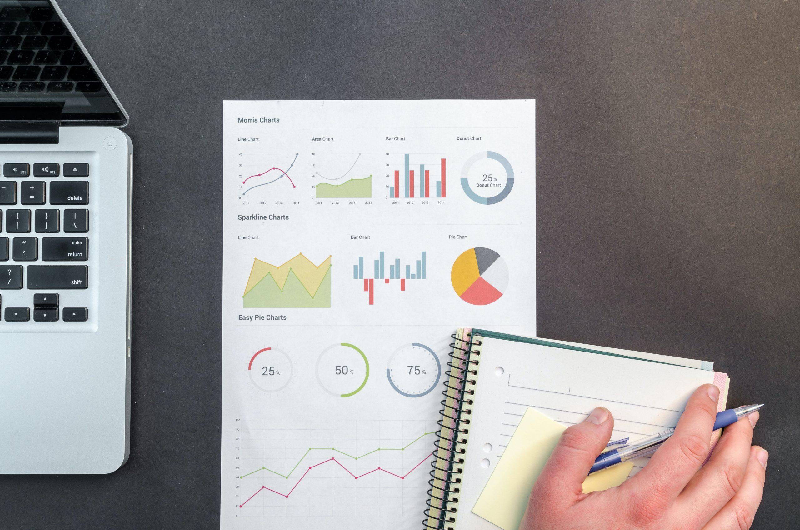 Um caderno no centro da imagem com gráficos financeiros. A direita, uma mão sobre um caderno. A esquerda, um notebook aparecendo pela metade.